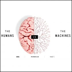 The humans vs. the machines