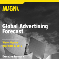 GLOBAL ADVERTISING FORECAST